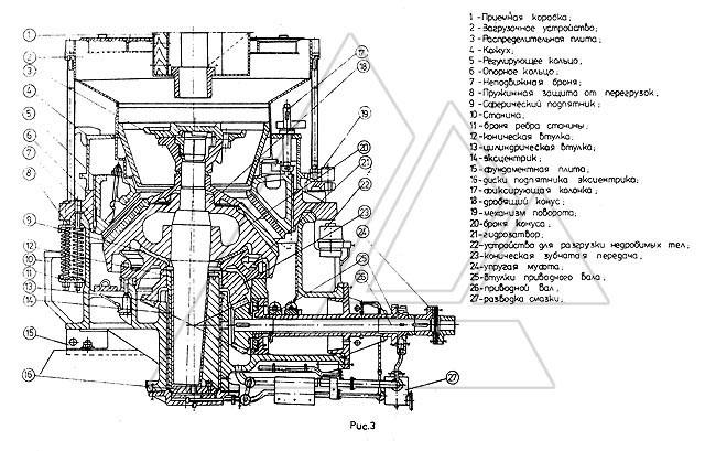 Конусные дробилки среднего дробления ксд-1200гр дробильно-сортировочная установка ксд-600 характеристика грохота