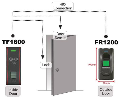 Соединение биометрического считывателя наружного исполнения и терминала контроля доступа