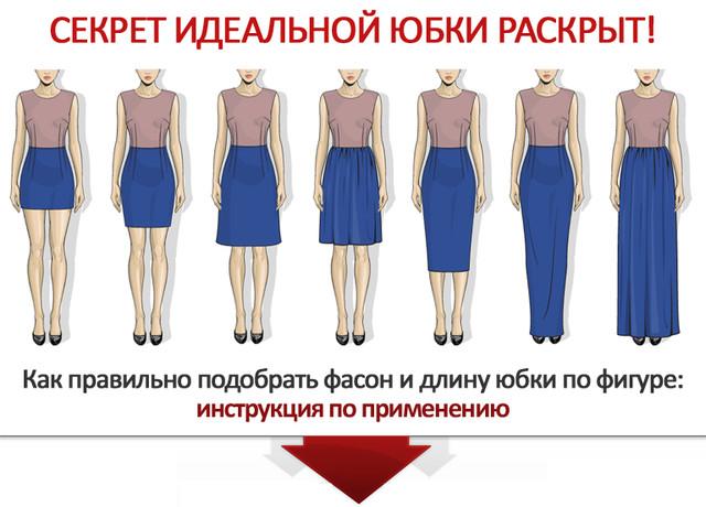 Как подобрать длину и фасон юбки