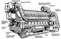 Управление регулятором3А-6Д49.97.000спч-5 (7-6Д49.97спч)