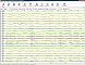 """19-канальний комп'ютерний електроенцефалограф """"Нейрон-Спектр-3"""", фото 5"""