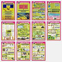 Комплект плакатов КЗУ-01 в кабінет ЗАЩИТА УКРАИНЫ