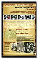 """Стенд """"Епоха відродження"""" в кабінет СВІТОВА ЛІТЕРАТУРА"""