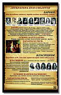 """Стенд """"Бароко та класицизм"""" в кабінет СВІТОВА ЛІТЕРАТУРА"""