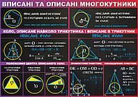 Вписані та описані многокутники. Стенд для кабінета математики
