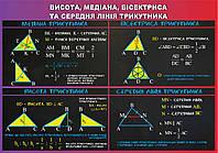 Висота, медіана, бісектриса та середня лінія трикутника. Стенд для кабінета математики