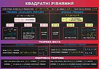Квадратні рівняння. Стенд для кабінета математики