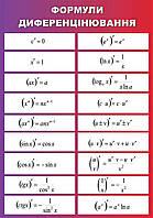 Формули диференціювання. Стенд для кабінета математики