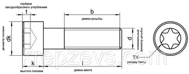 Винт, М10, с цилиндрической, головкой, и углублением, под ключ, Torx, звезда, ISO 14579, ГОСТ Р ИСО 14579-2009