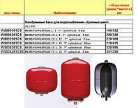 Мембранные баки для водоснабжения — Красный цвет