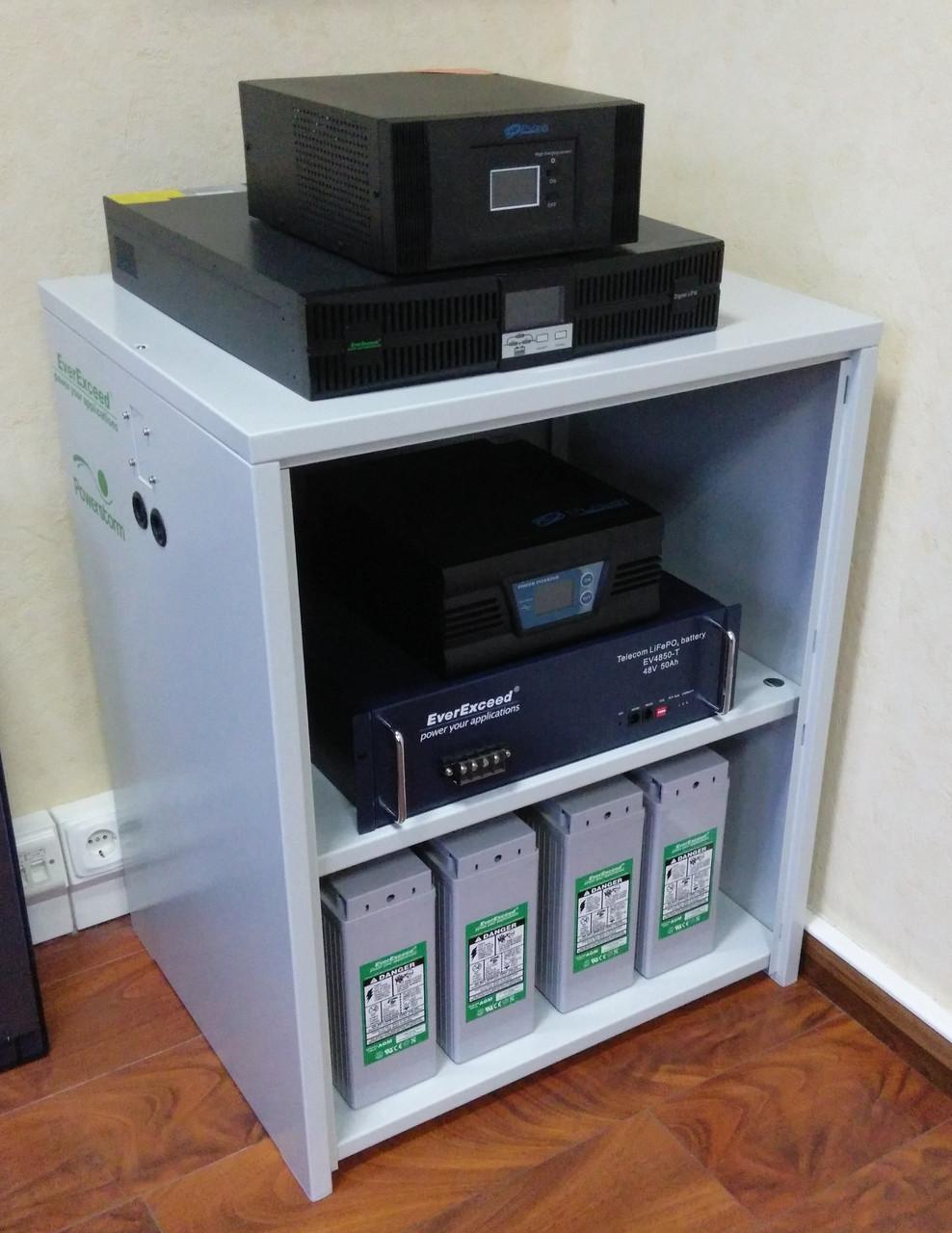 Шкаф для аккумуляторов Cabinet for 16хST-1255 (16 акб 12В 55Ач)