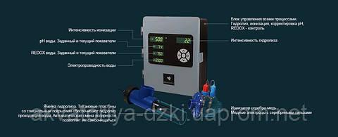 Система дезинфекции воды Aquascenic HD2A BE KBper. Для бассейнов до 110м3