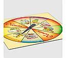 Настольная игра Вкусные цвета, фото 3