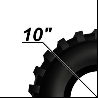 Шины R10