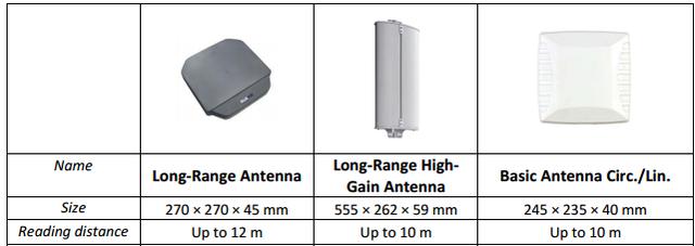 радиочастотные антенны