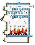 """""""Идмар"""" твердотопливные котлы длительного горения 10-1100 кВт, фото 4"""