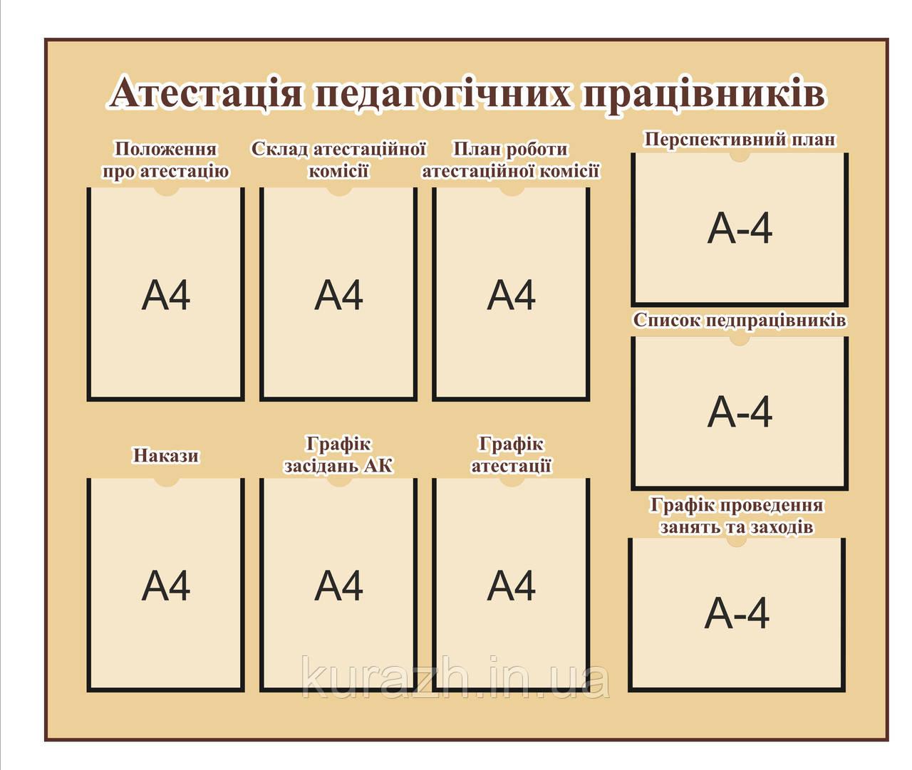 Стенд  «Атестація педагогічних працівників»
