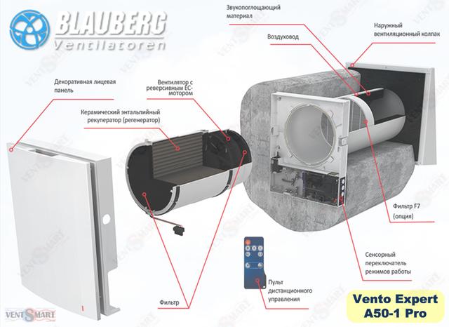 Конструкция реверсивного проветривателя Blauberg Vento Expert A50-1 S Pro (на примере A50-1 Pro)