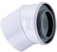 Коаксиальные дымоходы для конденсационных котлов Condens AZB 832/1