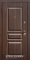 Квартирные двери TermoScreen