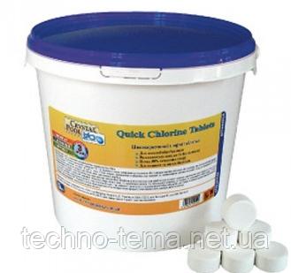 Медленнорастворимые таблетки хлора Crystal Pool Slow Chlorine Tablets Small, 1 кг