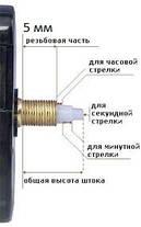 Механізм для настінних годин 72171, фото 2