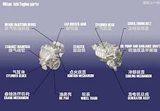 Двигатель mitsubishi 2.4 (4G64)