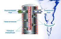 Структуризация воды структура и оживление EWO
