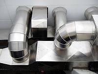 Монтаж вентиляционного оборудования и воздуховодов