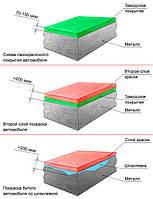 Как пользоваться толщиномером?