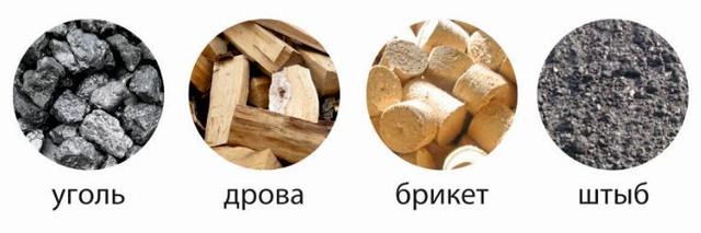 Альтернативные виды топлива Биопром