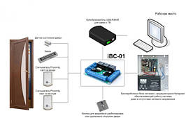 Комплект Big Brother - учет рабочего времени и контроль доступа  (офис двери).