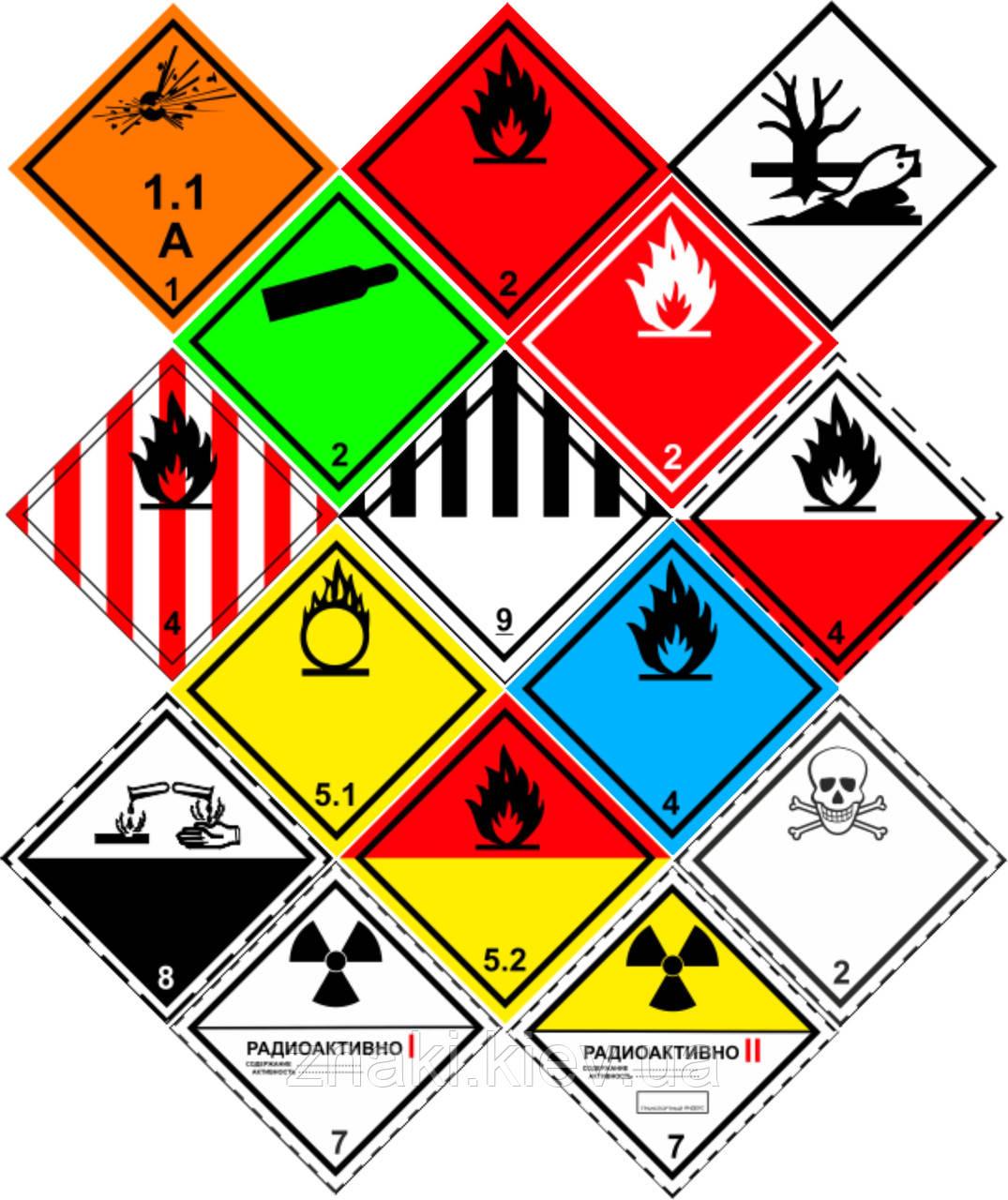 Знак опасности(наклейка) 250х250 мм