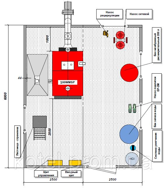 Размещение оборудования котельной Eurotherm 100 WMSP