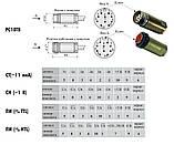 ЛИР-158А-2-Н-001000-05-ПИ-5 инкрементный преобразователь угловых перемещений (инкрементный энкодер), фото 2