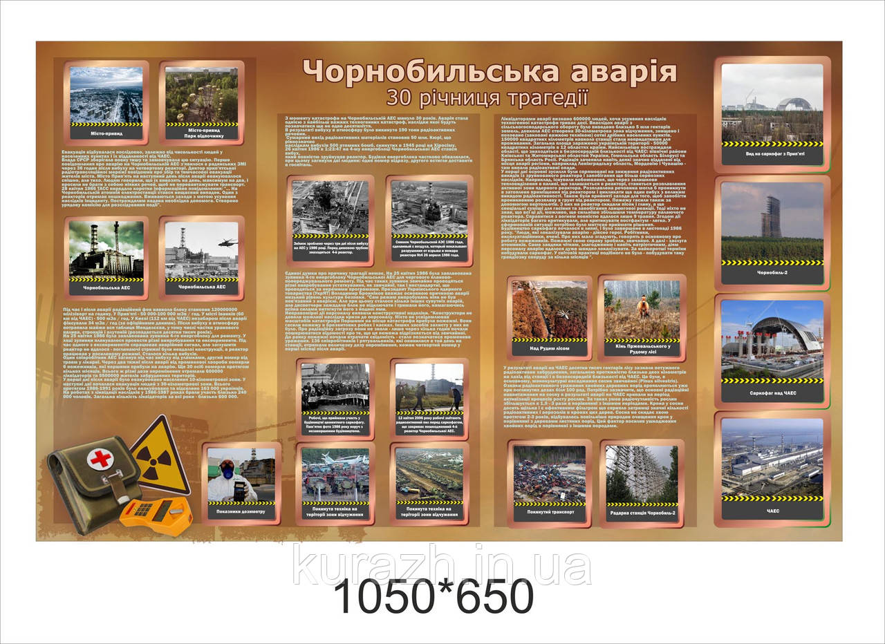 """Стенд """"Чорнобильська аварія 30 років потому"""""""