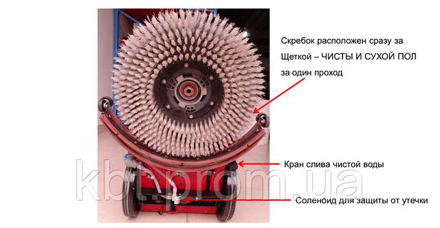 Поломоечные машины Viper AS380