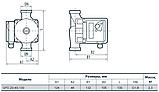 Циркуляционный насос Sprut GPD 20–4S–130, фото 2