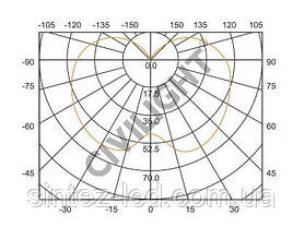 Светодиодная лампа CIVILIGHT KP35T5 E14 5W Diamond Silver candle F37 2700К (warm white) Код.58579, фото 2