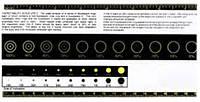 Контрольная шкала & визуальный компаратор UTE-3