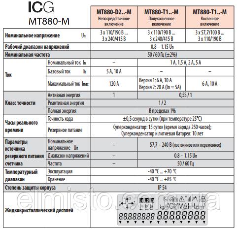 Технические характеристики счетчика Iskra MT880-D2-M DLMS 5(120)А  3*220/380В   кл.т. 1.0/2.0