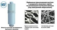Сменный углеродный фильтр ACF-1 для ионизаторов