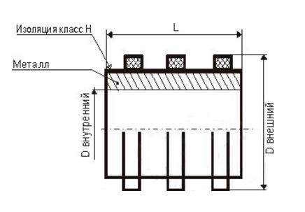 Блок контактных колец (фазная головка) MTF (H) 41