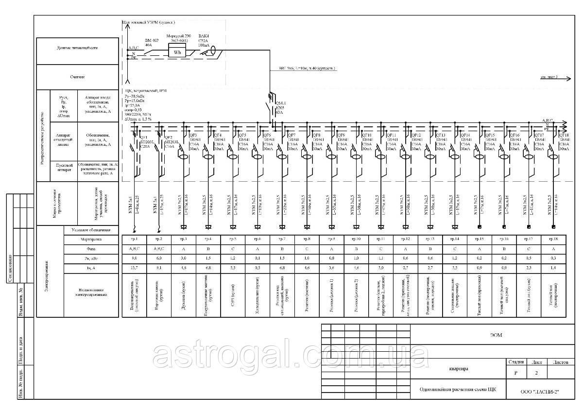 Схема электрическая для квартиры однолинейная