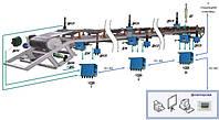 Автоматизированная система управления и контроля конвейерных линий