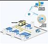 Внедрение систем АСКУЭ (АСКОЕ) для субъектов Оптового рынка электроэнергии Украины