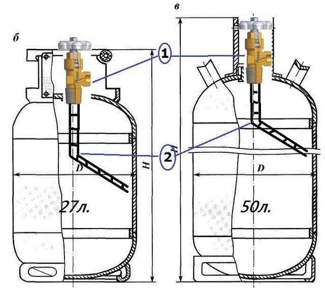 ballon-na-avtopogruzchik-gas