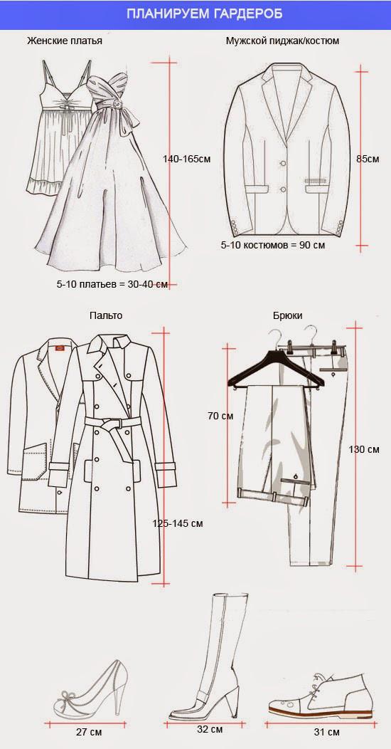Планируем гардероб