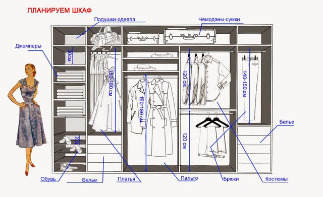 План шкафа