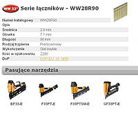 Гвозди BOSTITCH -проволока 2,8 мм x 90 мм 2200 шт. 33` Stanley-BOSTITCH